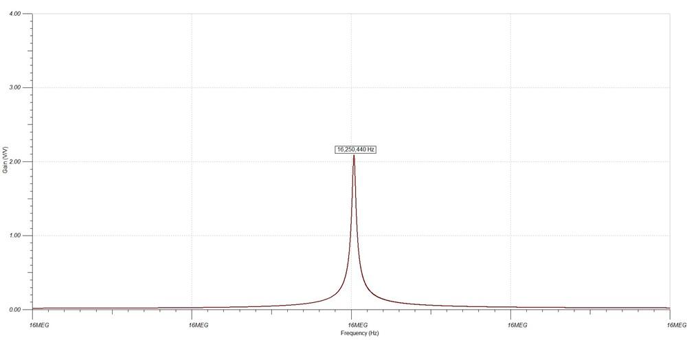 Amplifiers forum - Recent Threads