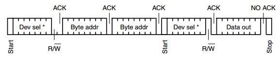 MSP low-power microcontroller forum - Recent Threads