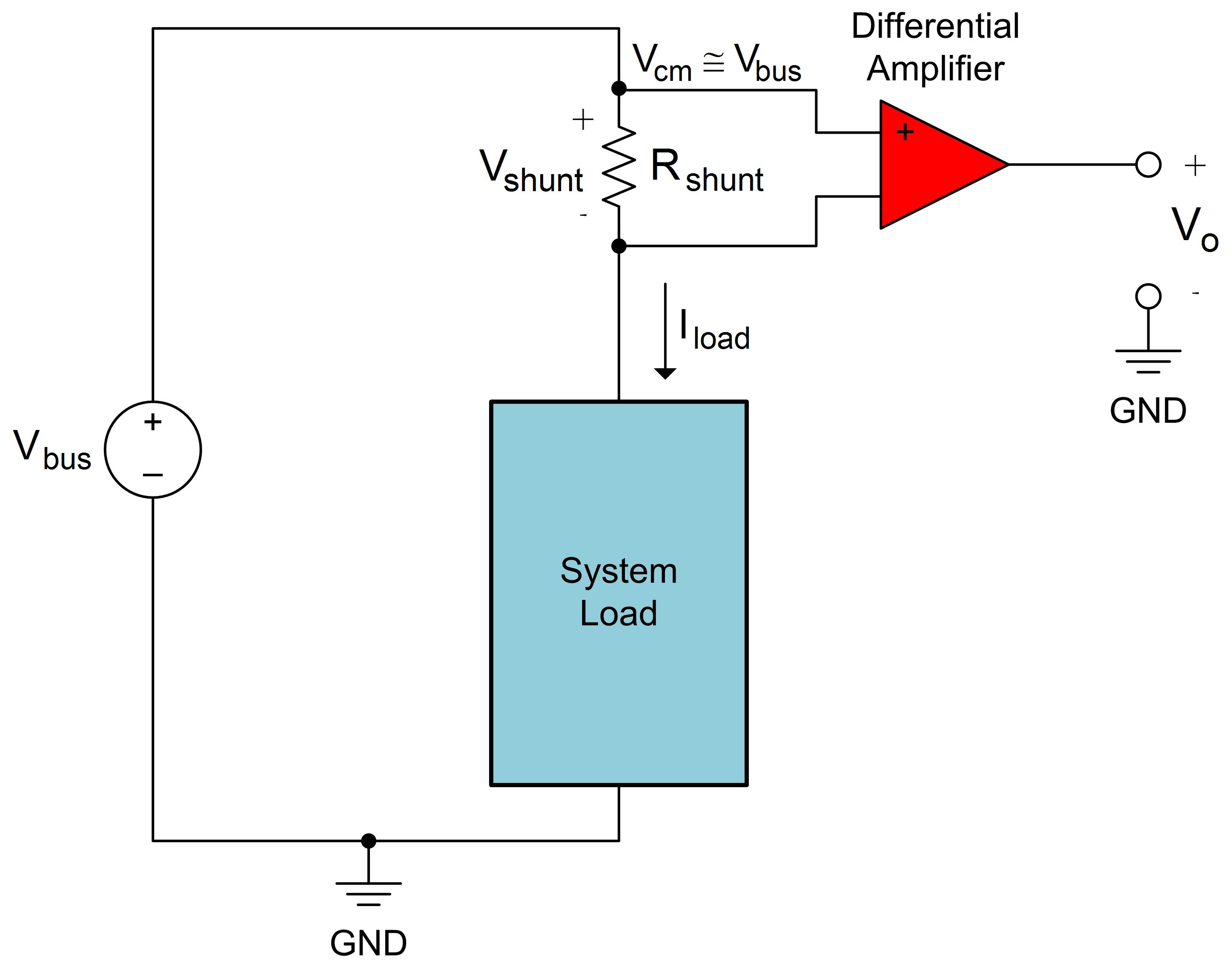 How To Get Started With Current Sense Amplifiers Part 1 Analog Dc Shunt Wiring Diagram Figure 3 High Side Amplifier Block