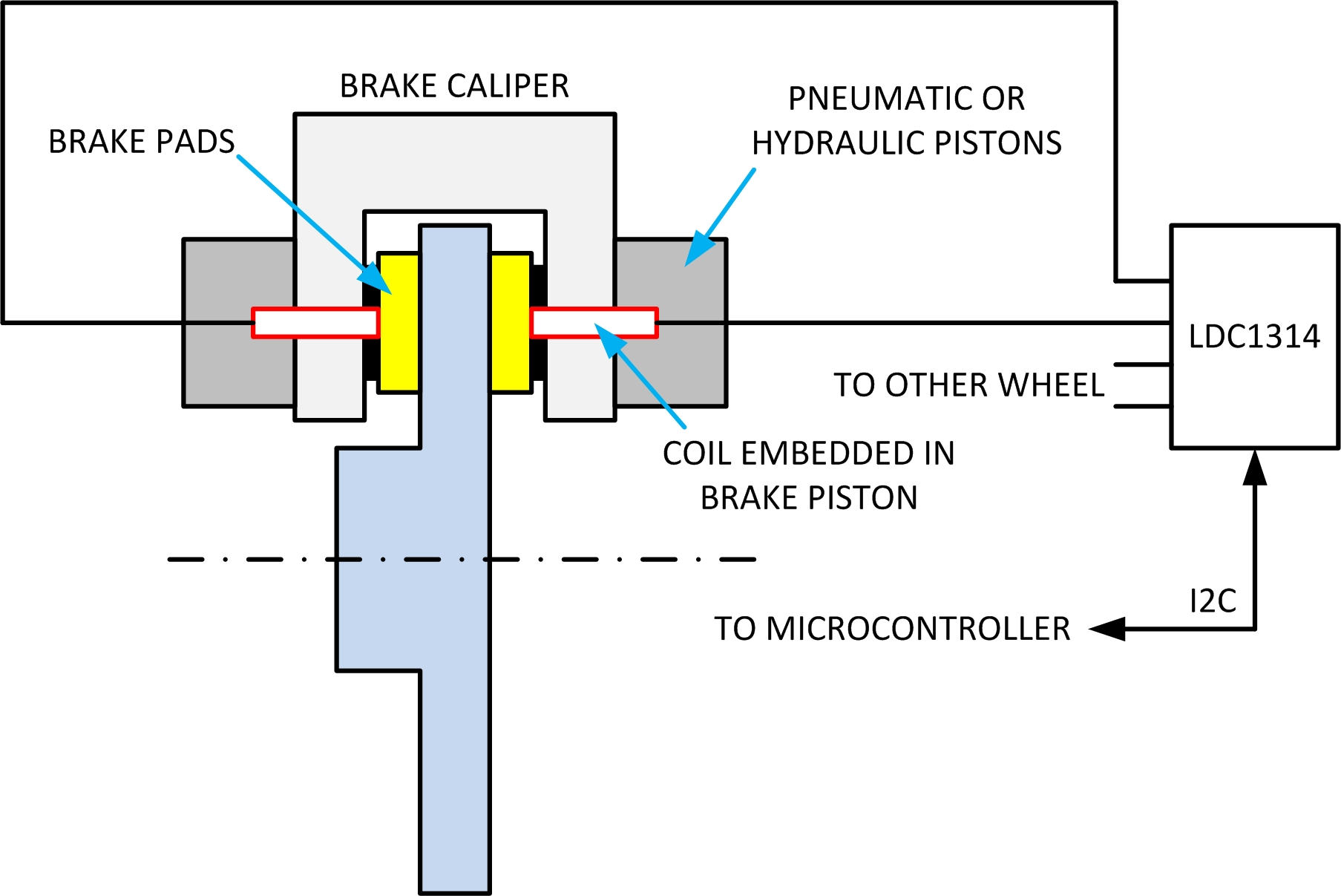 Three Wire Proximity Sensor Data Schema Inductive 3 Wiring Diagram Prox Regulator Connection