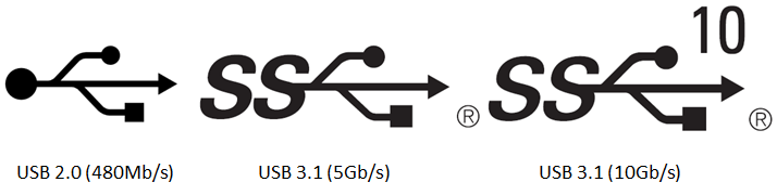 Usb Type C Cables And Plugs What Are My Options Analog Wire
