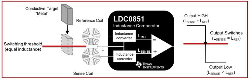 3 wire proximity switch diagram  | 524 x 600