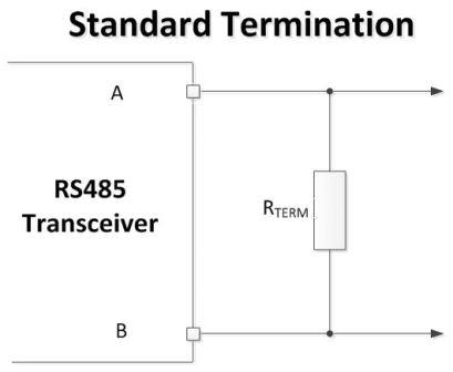 RS-485 basics: When termination is necessary, and how to do