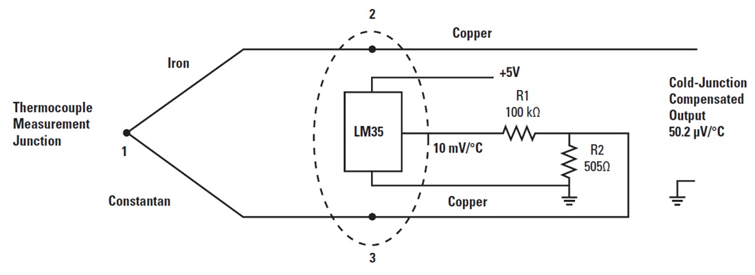 What Are You Sensing Pros And Cons Of Four Temperature Sensor Types