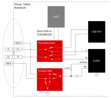 Usb To Audio Jack Wiring | Wiring Diagram Jack Usb Wiring Diagram on