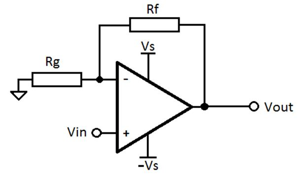 has distortion got your amplifier down  get more bandwidth  - analog wire - blogs
