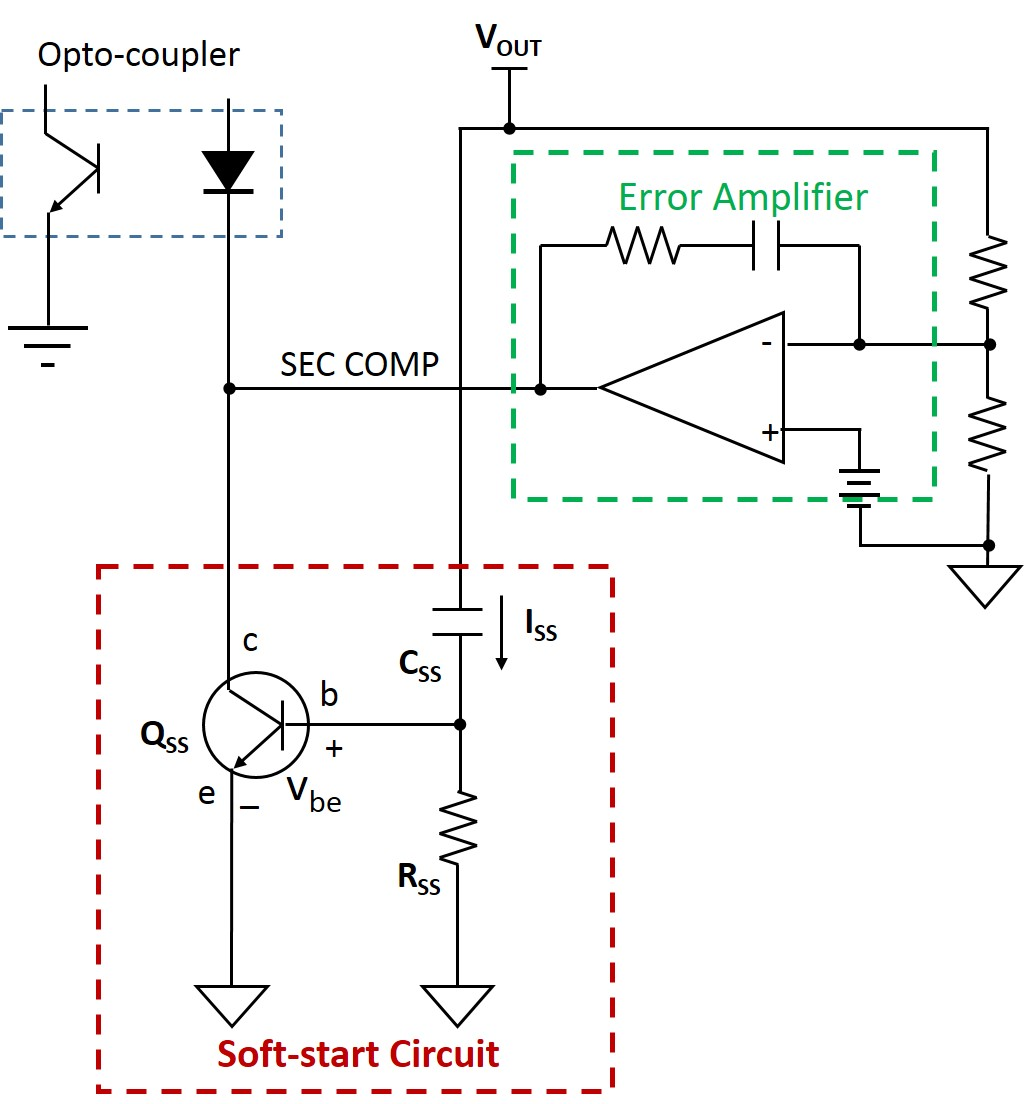 Power Tips A Simple Circuit To Implement Smooth Soft Start For An Controller The Is Applied Active Clamp Forward Converter With Lm5025 As Figure 2 Shows Concept Of Secondary Side