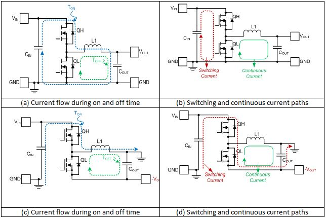 laying out an inverting buckboost converter for success  power, schematic