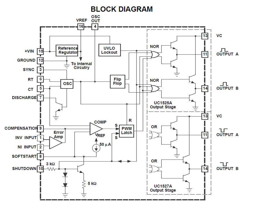 When should you use PWM controllers? - Power management