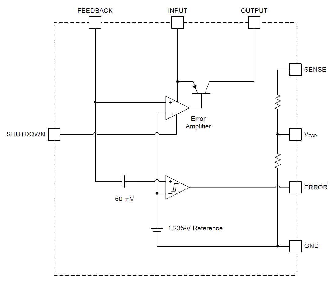 Figure 1 Voltage Divider Resistor Circuit How To Use An Ldo Protect A Power Source House Blogs Functional Diagram For The Lp2951