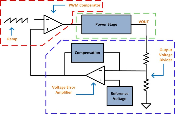 power tips voltage mode or current mode power house  power tips voltage mode or current mode