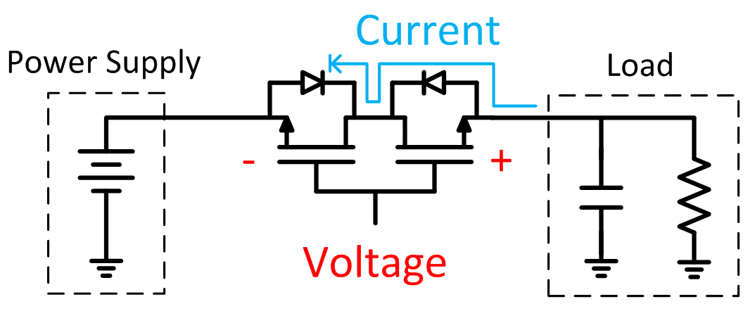 Protect Your System From Reverse Current Power House