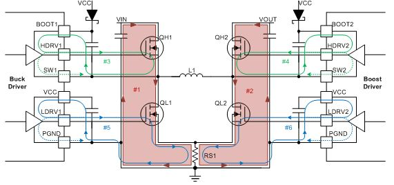 Four-switch buck-boost layout tip No. 2: optimizing hot loops in the ...