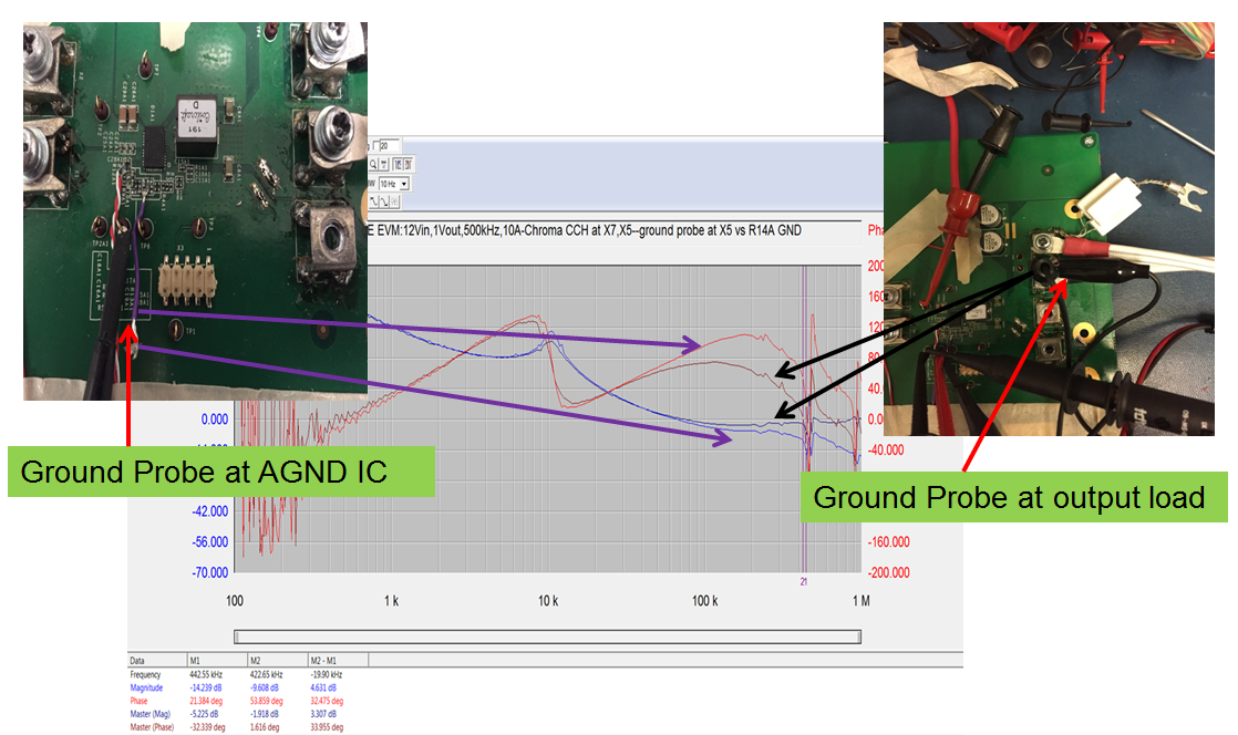 Comparing bode plots in d cap3 control mode power house for Bode mode versand