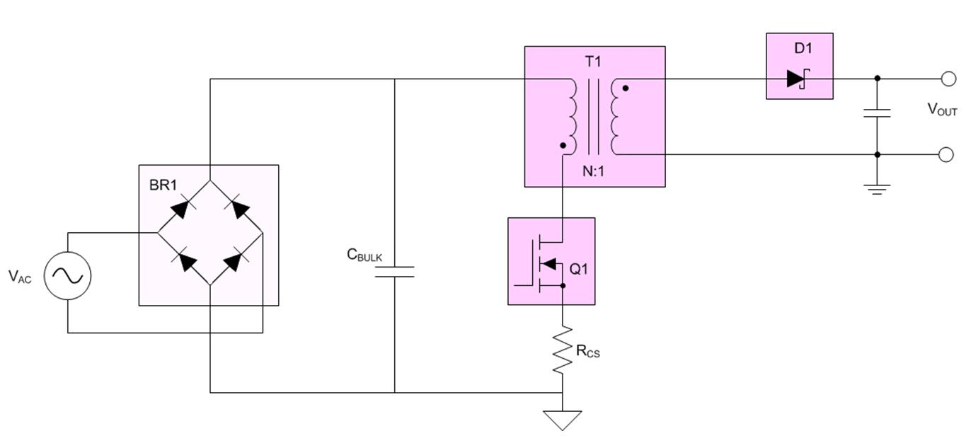 Differences Between Psr And Ssr In Bias Power Supply Design Wiring Diagram Ac To Dc Figure 1 Classic Flyback Topology