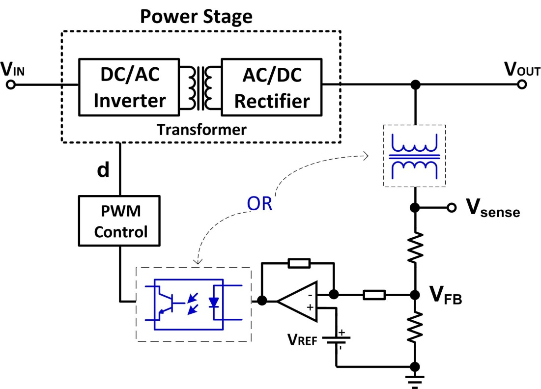What is behind isolated DC/DC converter voltage regulation