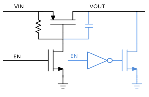 don t leave it floating power off your outputs with quick output rh e2e ti com