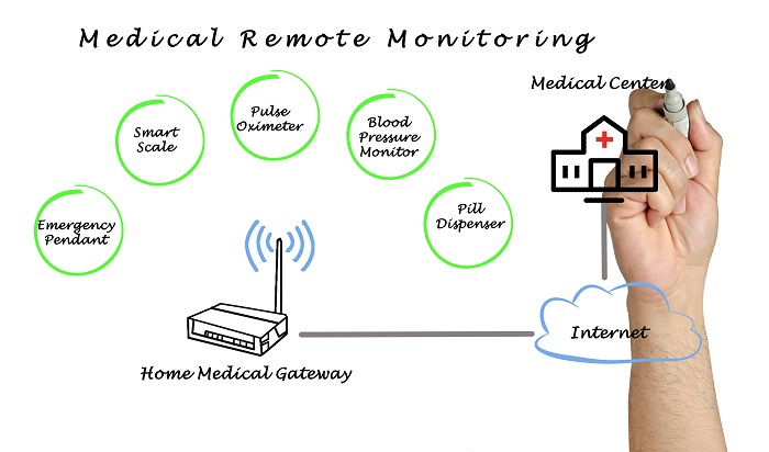 Batteries and the changing landscape of medical monitoring power figure 1 patient information that can be tracked and transmitted by wearable monitors ccuart Choice Image