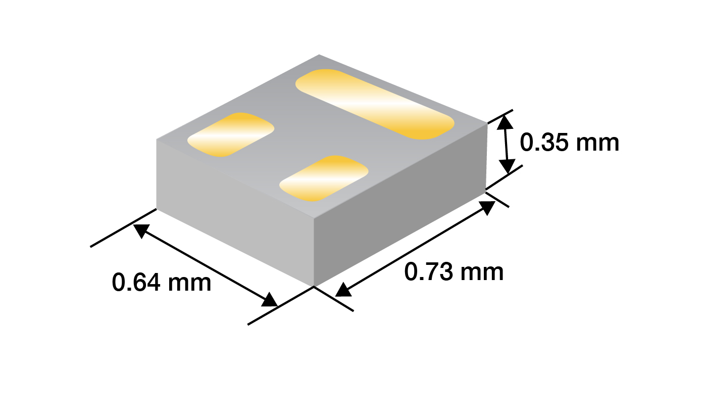 FemtoFET MOSFETs: small as sand but it\'s all about that pitch ...