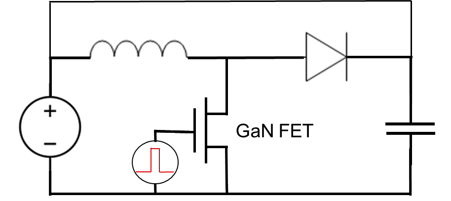 How is gan reliability being measured for application relevance this allows us to show that gan will be reliable in power conversion applications ccuart Image collections