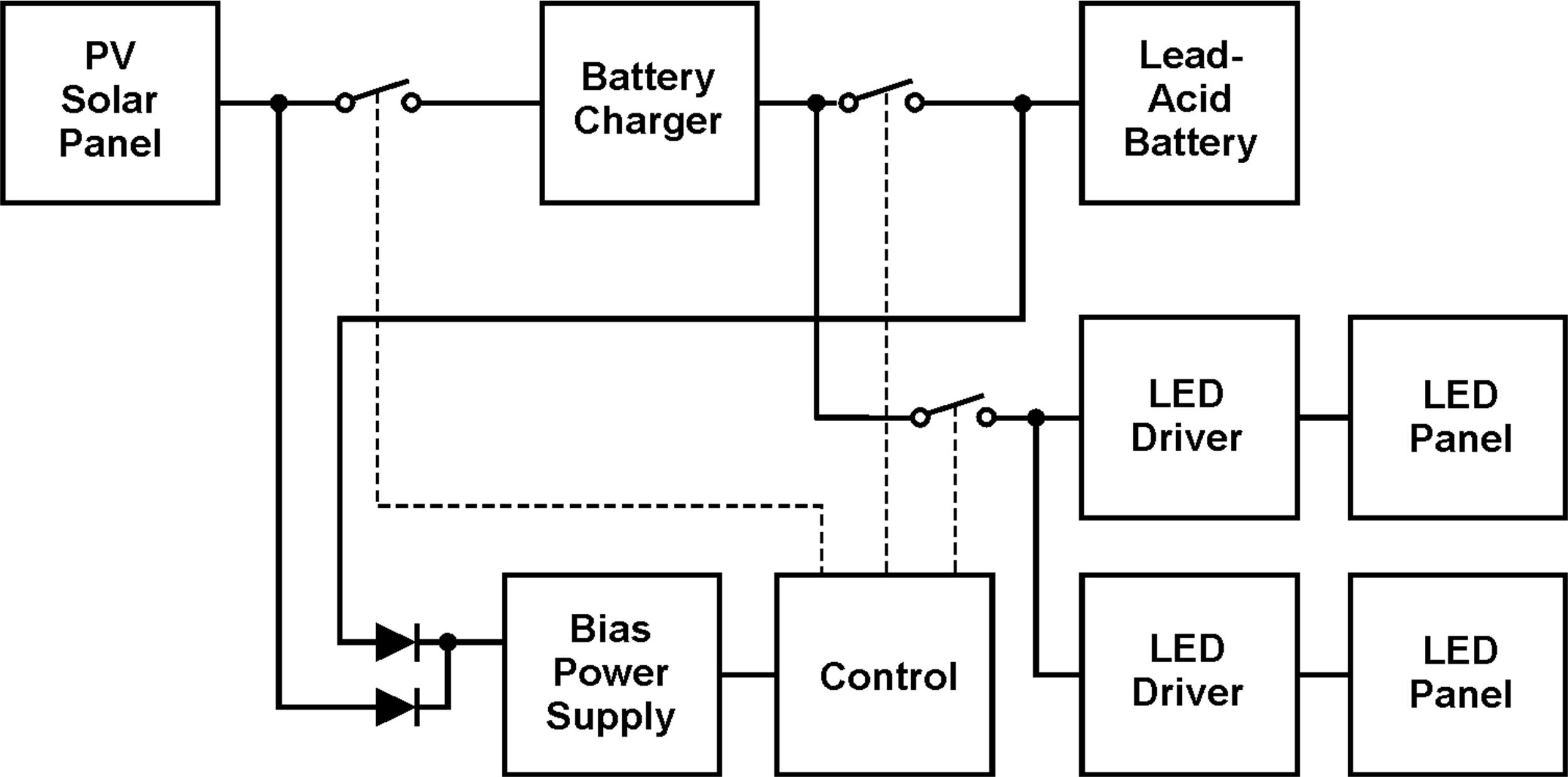 power tips solar panel lighting requires a system level approach rh e2e ti com lighting control wiring diagram lighting control diagram with photocell pdf