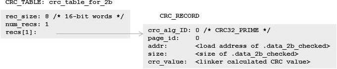 From the Experts: Perform cyclic redundancy checking using