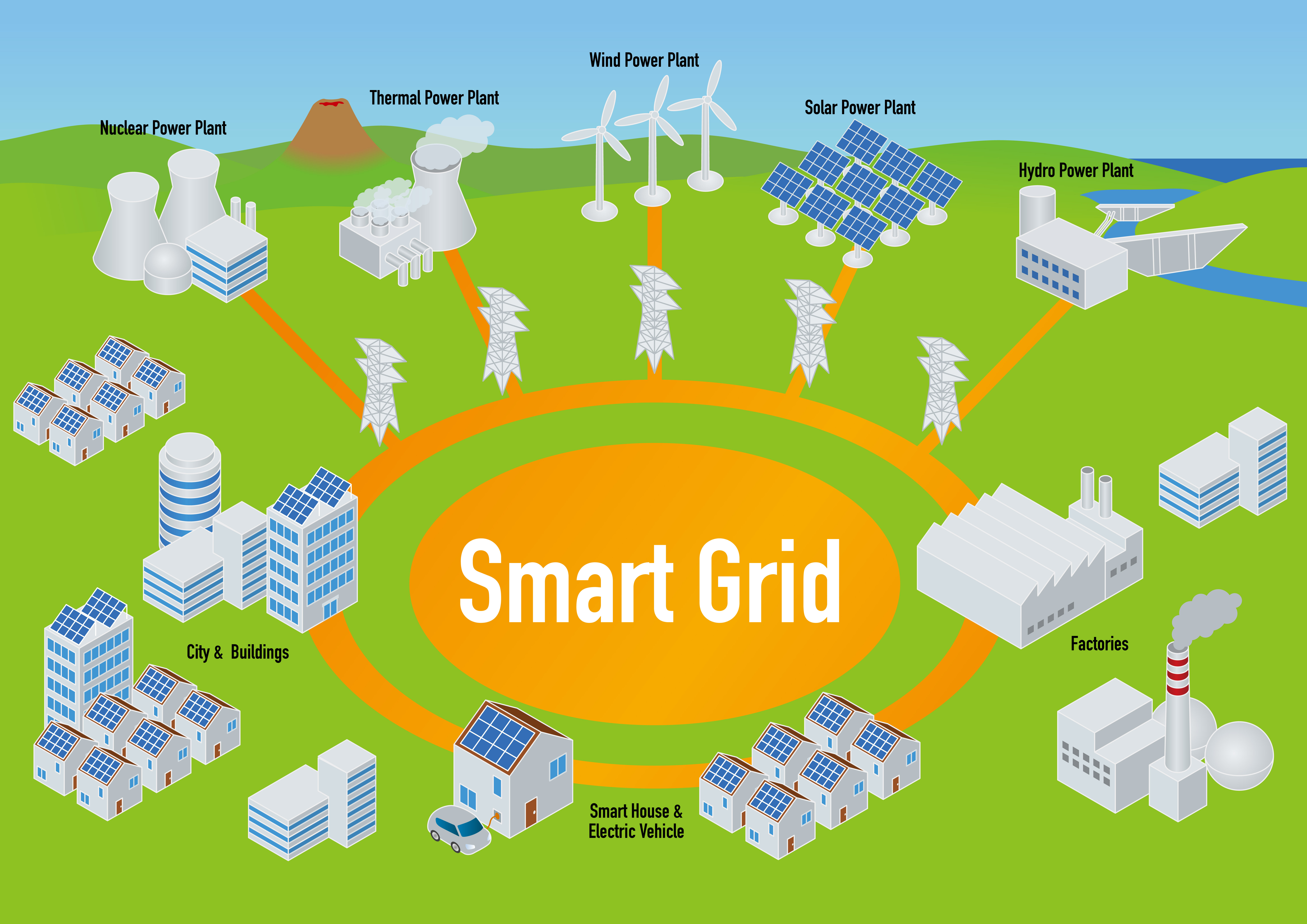 Am57x Processors For Smart Grid Applications The Process