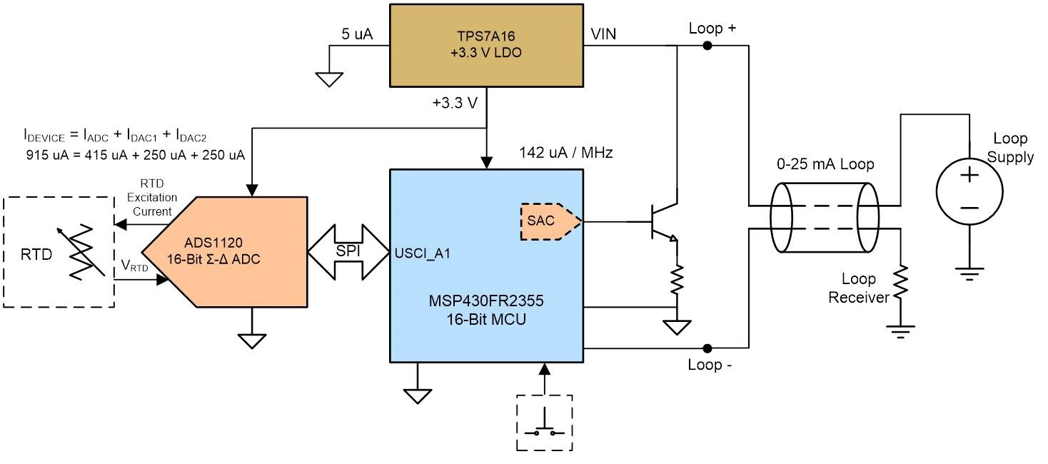 Get More Signal Chain From Your Mcu In Factory Automation Block Diagram Of Transmitter Figure 2 4ma To 20ma Current Loop Temperature Reference Design
