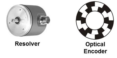 Simple BLDC motor spinning 101, part 2: Sensored v