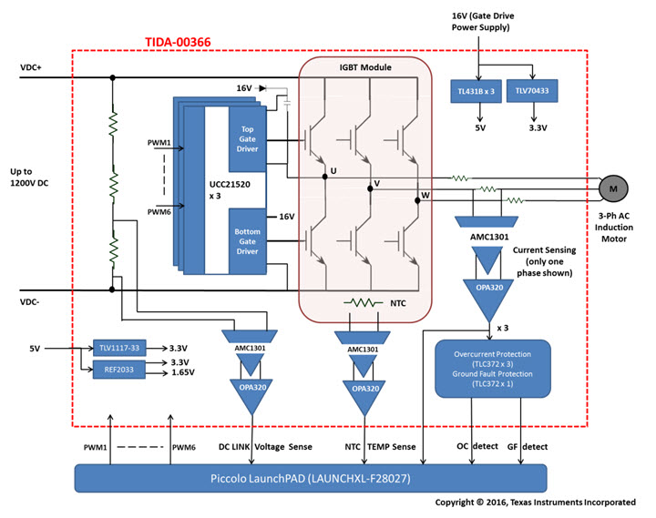 How to reduce system cost in a three-phase IGBT-based inverter ...  Phase Inverter Block Diagram on