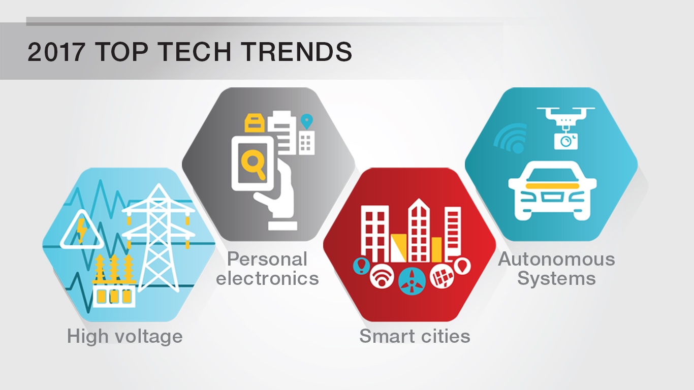 technology trends Health technology trends is a monthly newsletter featuring unbiased original reporting that keeps you up-to-date on the latest developments in healthcare technology and it only takes minutes to read.