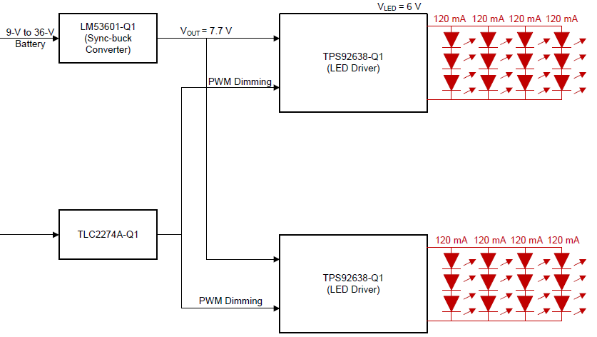 how to overcome size emi and thermal challenges of automotive led rh e2e ti com LED Driver Circuit Diagram Linear Power Supply Design