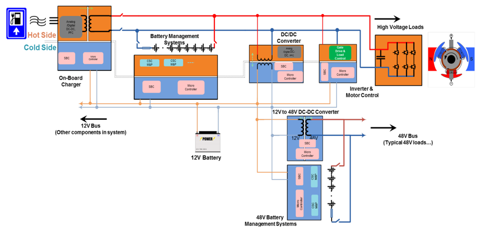 Voltage And Current Sensing In Hev Ev Applications likewise Lm317 Adjustable Power Supply additionally 12volt 7 er Aku Sarj Devresi Bdx53 Akim Sinirlamali likewise Circuit Diagram Of 9v Battery Charger furthermore Asus Eee Pc Icin Lm2576 Ile Anahtarlamali Oto Sarj Devresi. on power battery charger circuits