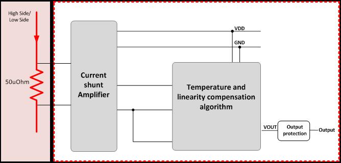 Understanding current sensing in hev ev batteries behind for Motor current sensing circuit