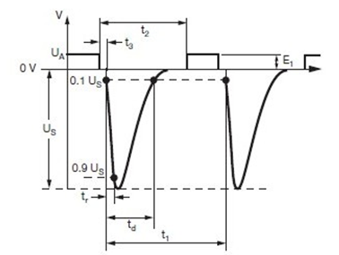 Selecting TVS diodes for reverse polarity in automotive