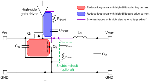 How a DC/DC converter package and pinout design can enhance ... Dc Converter Circuit Schematic on