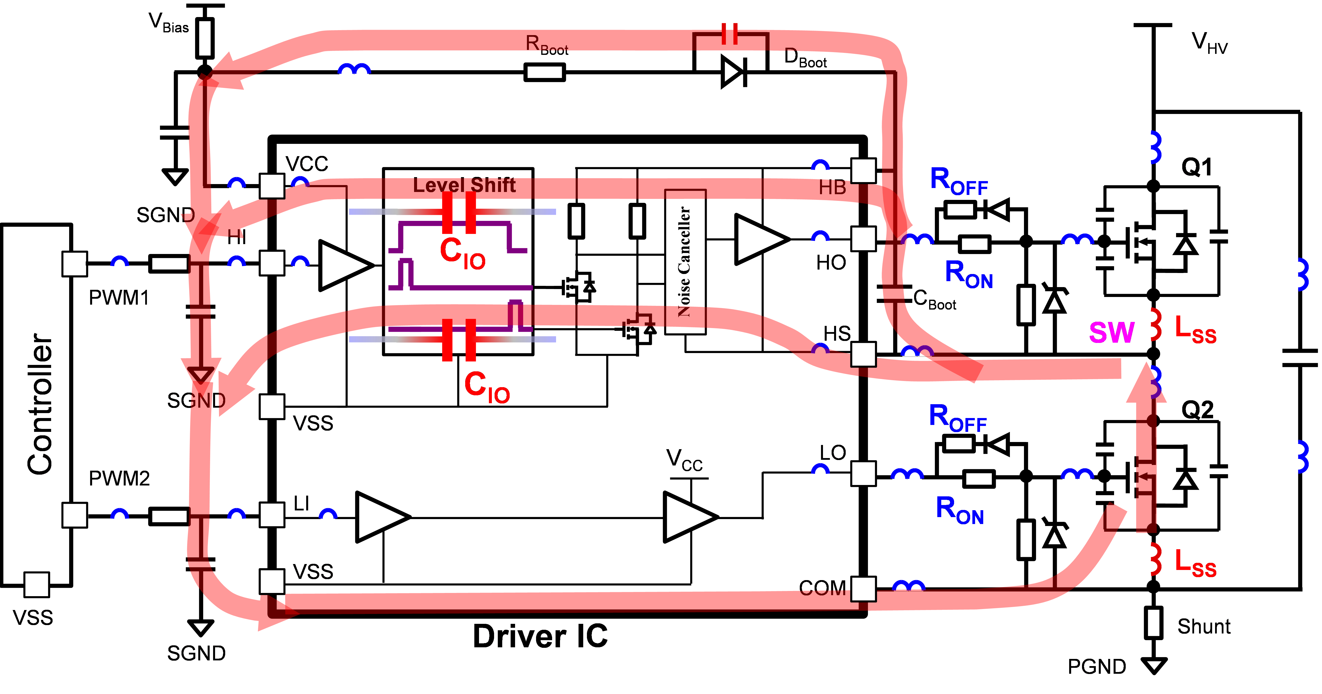Power Mosfet Gate Driver Circuit On After Delay With Electronic Projects Circuits Turn Pulses Diode First Secondary Mp Channels Independently Controlled Matched Less Than 5ns Time Industrial Drives We Will Discuss Techniques To