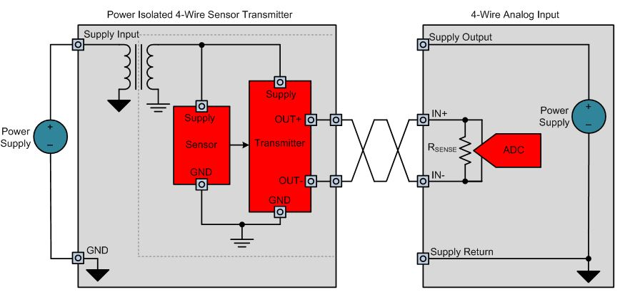 how to design power isolated 4 wire sensor transmitters figure 2 power isolated 4 wire sensor transmitter local power supply