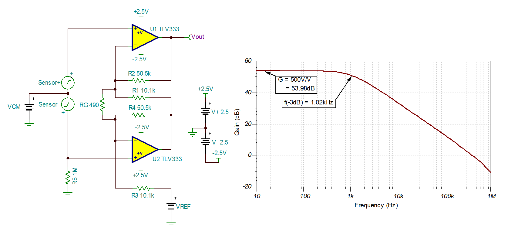 How to design cost-sensitive DC instrumentation circuits