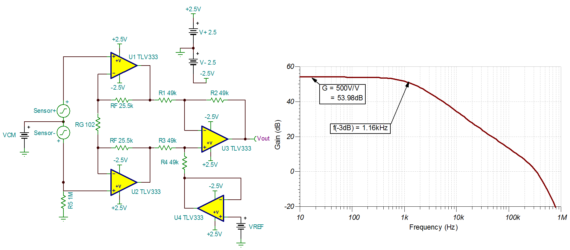 How To Design Cost Sensitive Dc Instrumentation Circuits Precision Specialpurpose Opamp Electronics Questions And Answers You Can Use The Tlvx333 Family Of Devices In Several Ways Create Accurate That Are Ideal For Optimized Sensor Acquisition