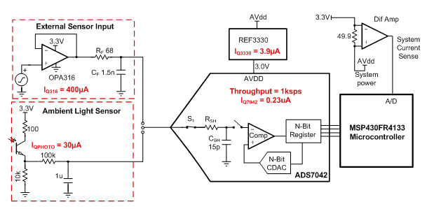 Data Acquisition Hardware Input Circuits : How low can you go to reduce power consumption in