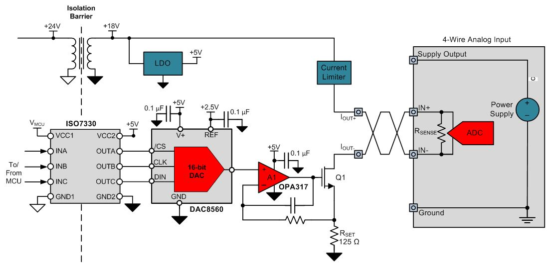 18 4 Wire | Designing Output Isolated 4 Wire Sensor Transmitters Precision Hub