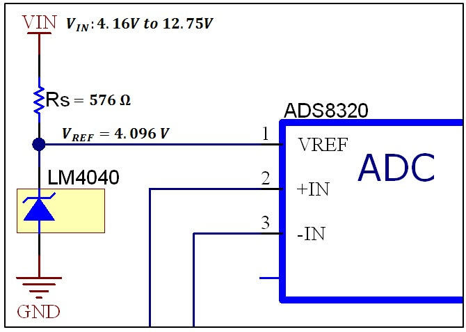 Understanding Voltage References: Ultra-low dropout - not just for