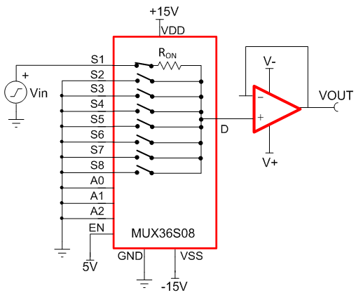 multiplexers  not so simple - precision hub