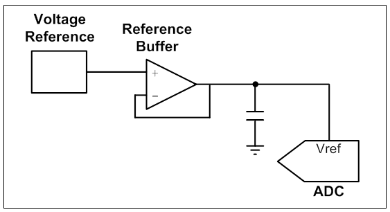 Why is it so challenging to design a voltage reference circuit for