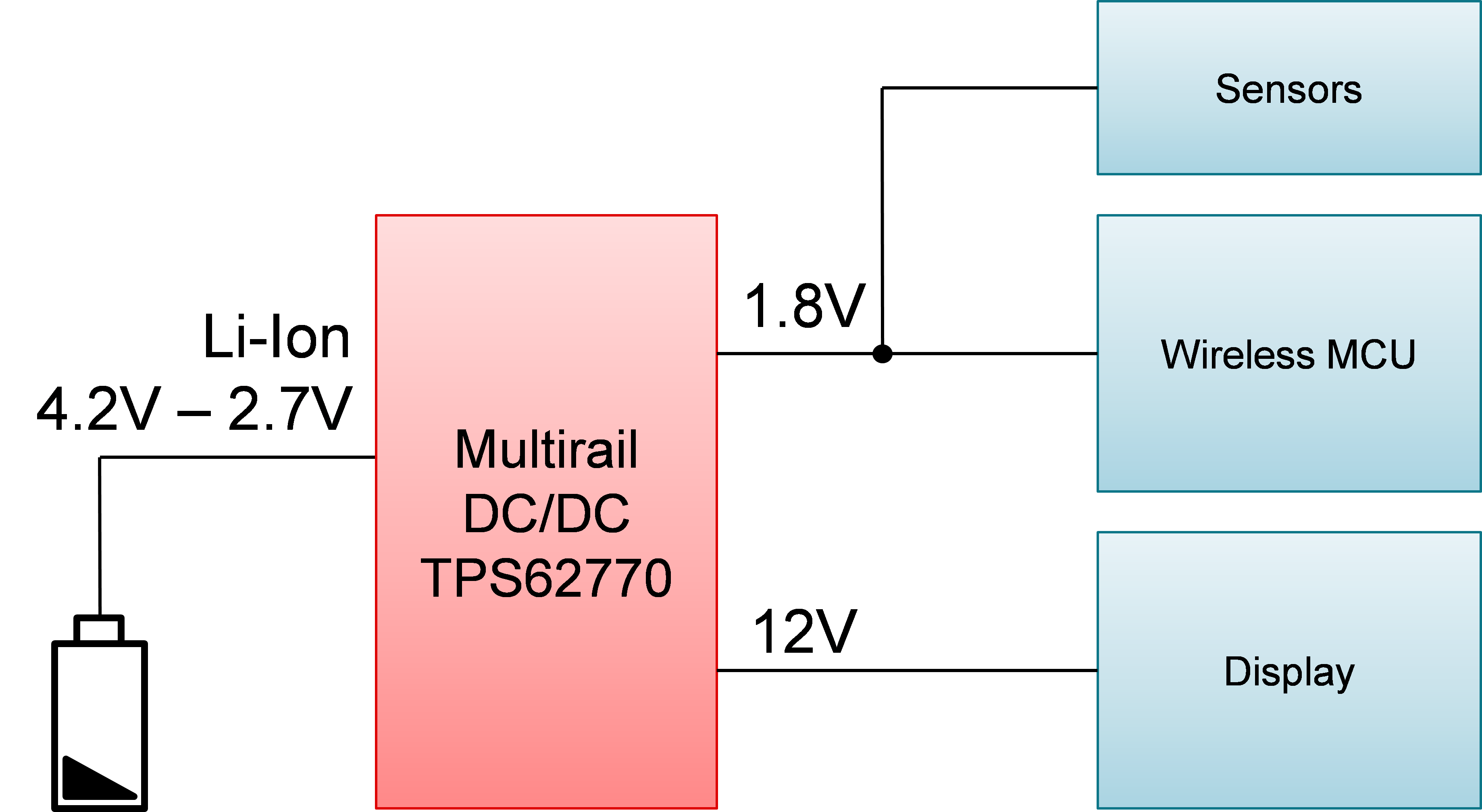 Power Wearable Devices With Multi Rail Dc Converters Fully To Boost Converter Circuit The Is Optimized Supply Display Which Can Be A Passive Matrix Oled Pmoled Or Lcd Screen Backlight