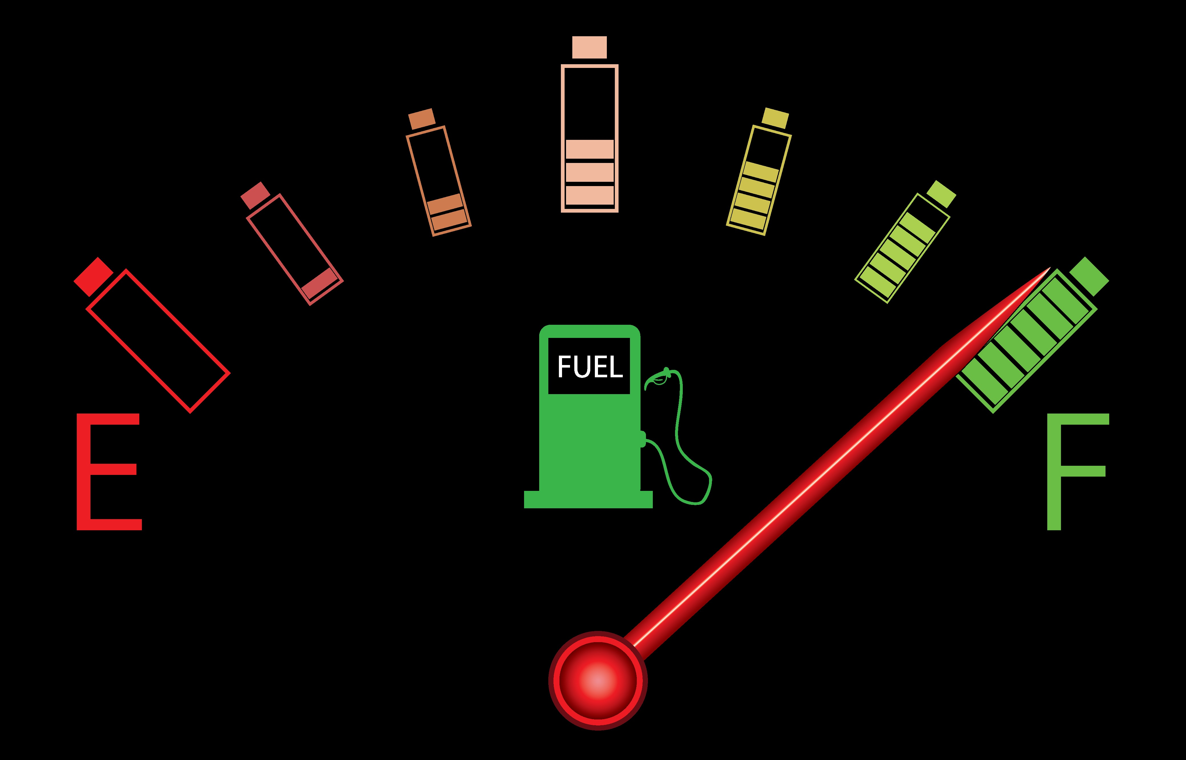 battery fuel gauge