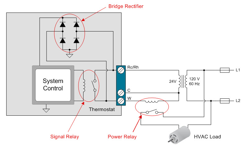 How To Power Your Thermostat Using Solid State Relays Industrial - Solid state relay wiring diagram
