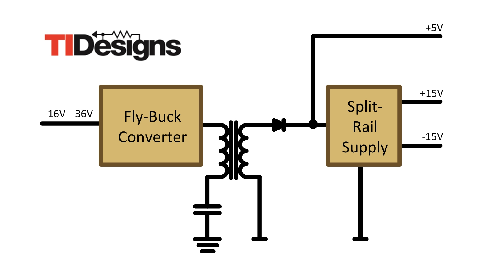 Where Shrinking Makes Sense Improving Isolated Split Rail Power 12to 16vdc Regulated Supply Circuit Diagram New Implementation