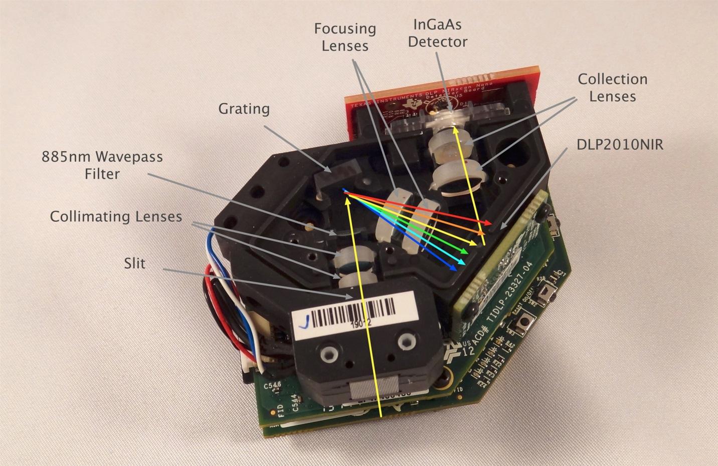 TI NIRScan Nano